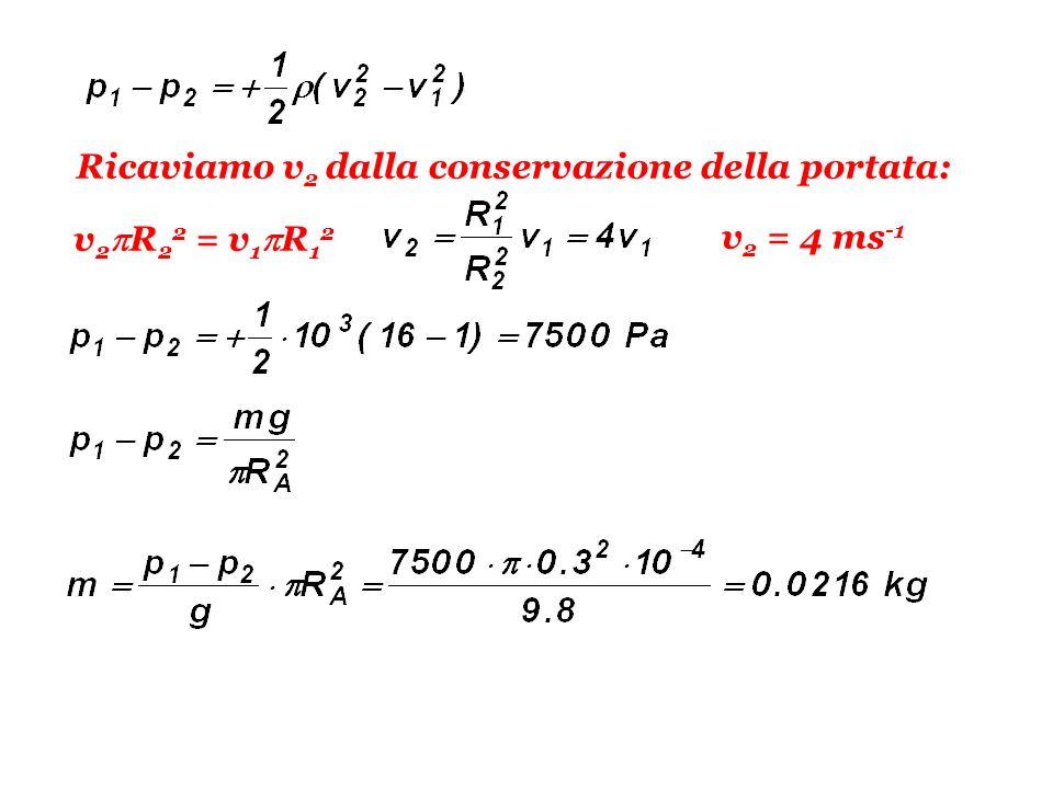 Ricaviamo v 2 dalla conservazione della portata: v 2 R 2 2 = v 1 R 1 2 v 2 = 4 ms -1