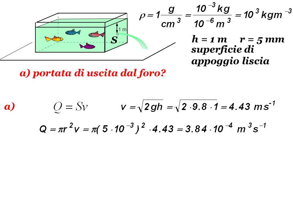 A h recipiente: A = 8 cm 2, h = 15 cm acqua: V a =112 cm 3, a = 1 g cm -3 cubetti di ghiaccio: Quanti cubetti di ghiaccio, prima che lacqua trabocchi.