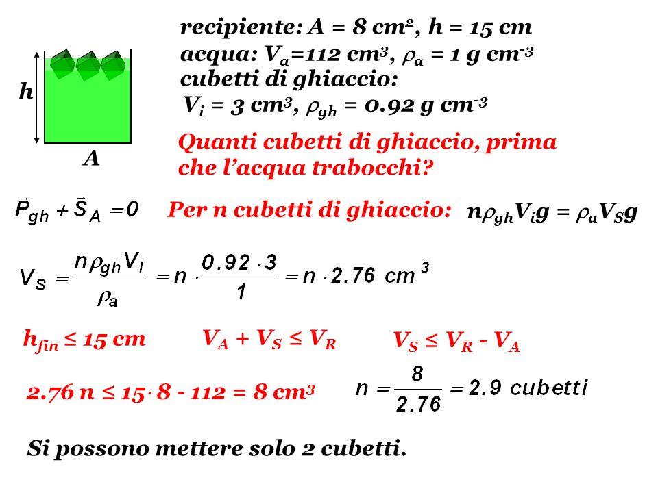 A h recipiente: A = 8 cm 2, h = 15 cm acqua: V a =112 cm 3, a = 1 g cm -3 cubetti di ghiaccio: Quanti cubetti di ghiaccio, prima che lacqua trabocchi?