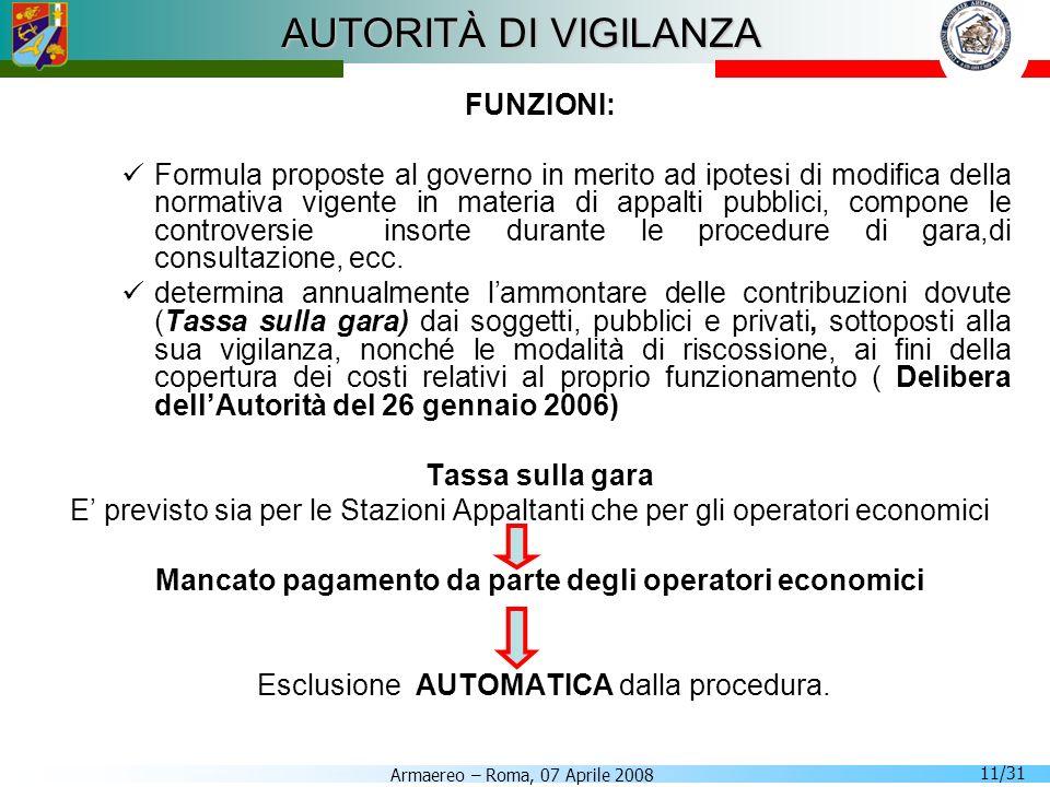 Armaereo – Roma, 07 Aprile 2008 11/31 AUTORITÀ DI VIGILANZA FUNZIONI: Formula proposte al governo in merito ad ipotesi di modifica della normativa vig