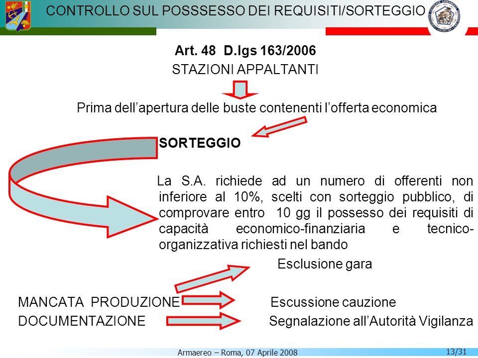 Armaereo – Roma, 07 Aprile 2008 13/31 CONTROLLO SUL POSSSESSO DEI REQUISITI/SORTEGGIO Art. 48 D.lgs 163/2006 STAZIONI APPALTANTI Prima dellapertura de