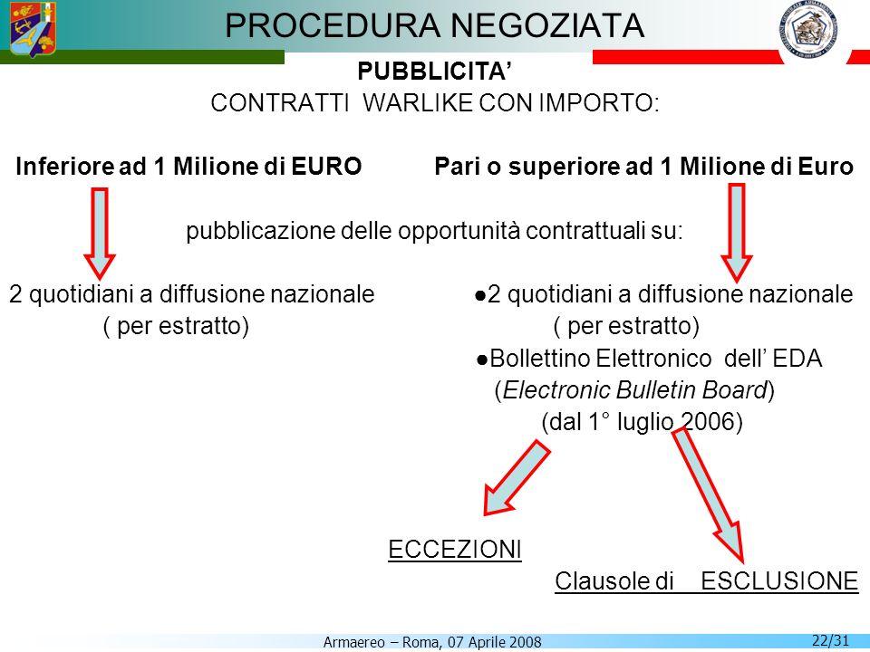 Armaereo – Roma, 07 Aprile 2008 22/31 PROCEDURA NEGOZIATA PUBBLICITA CONTRATTI WARLIKE CON IMPORTO: Inferiore ad 1 Milione di EURO Pari o superiore ad