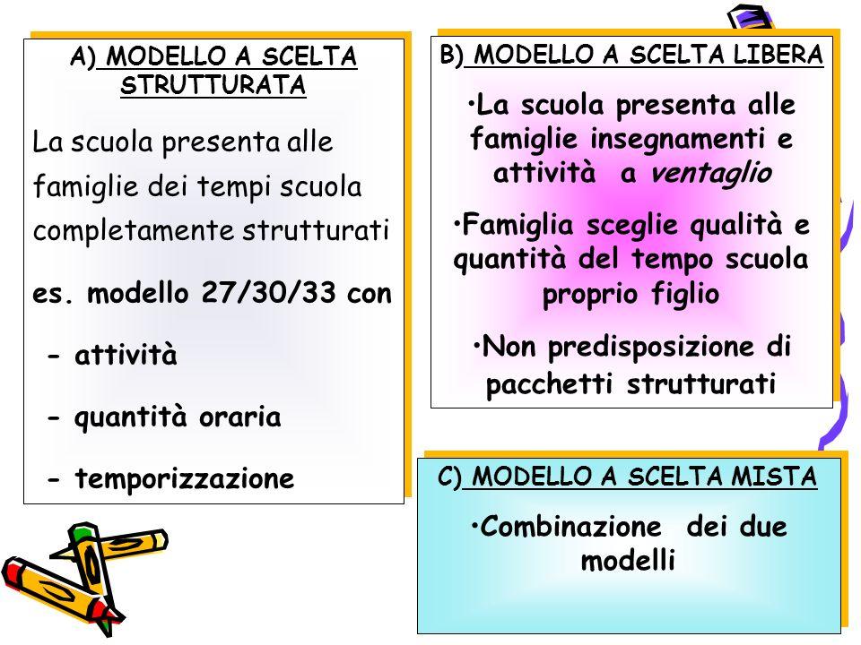 A) MODELLO A SCELTA STRUTTURATA La scuola presenta alle famiglie dei tempi scuola completamente strutturati es. modello 27/30/33 con - attività - quan