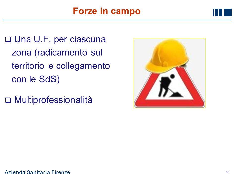 Azienda Sanitaria Firenze 10 Forze in campo Una U.F. per ciascuna zona (radicamento sul territorio e collegamento con le SdS) Multiprofessionalità