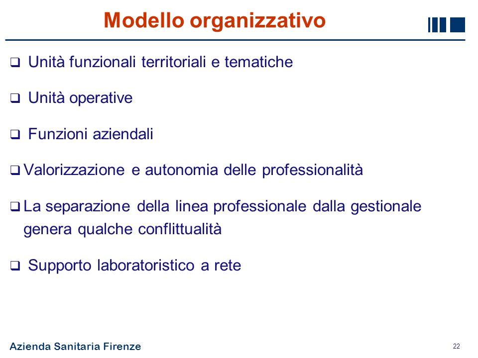 Azienda Sanitaria Firenze 22 Modello organizzativo Unità funzionali territoriali e tematiche Unità operative Funzioni aziendali Valorizzazione e auton