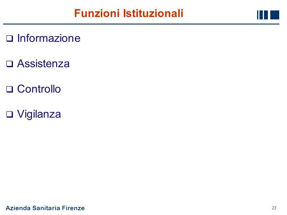 Azienda Sanitaria Firenze 23 Funzioni Istituzionali Informazione Assistenza Controllo Vigilanza