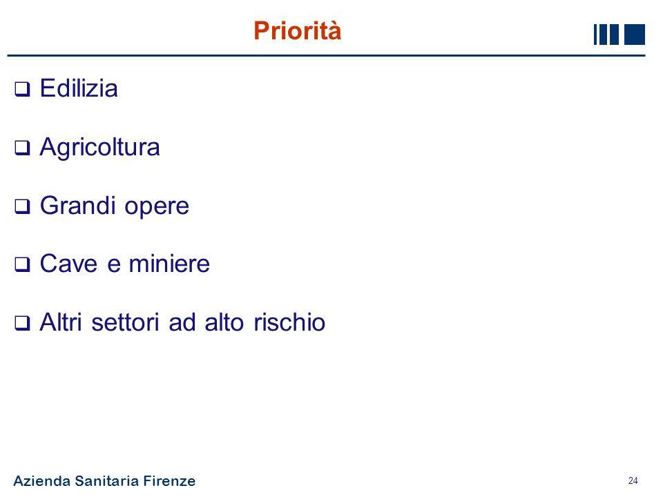 Azienda Sanitaria Firenze 24 Priorità Edilizia Agricoltura Grandi opere Cave e miniere Altri settori ad alto rischio
