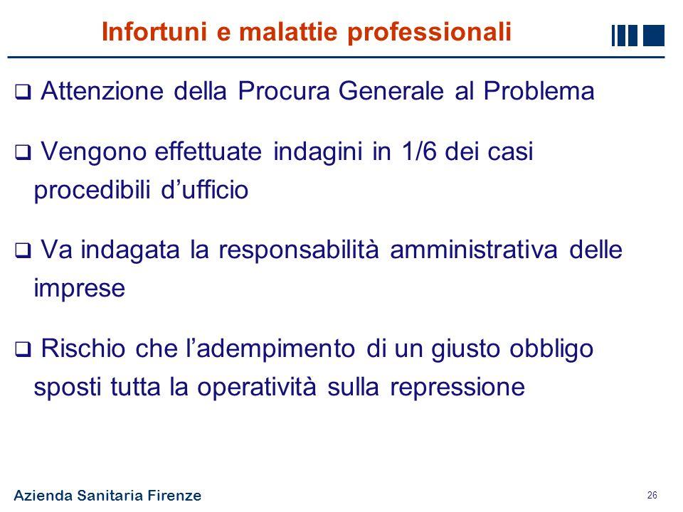 Azienda Sanitaria Firenze 26 Infortuni e malattie professionali Attenzione della Procura Generale al Problema Vengono effettuate indagini in 1/6 dei c