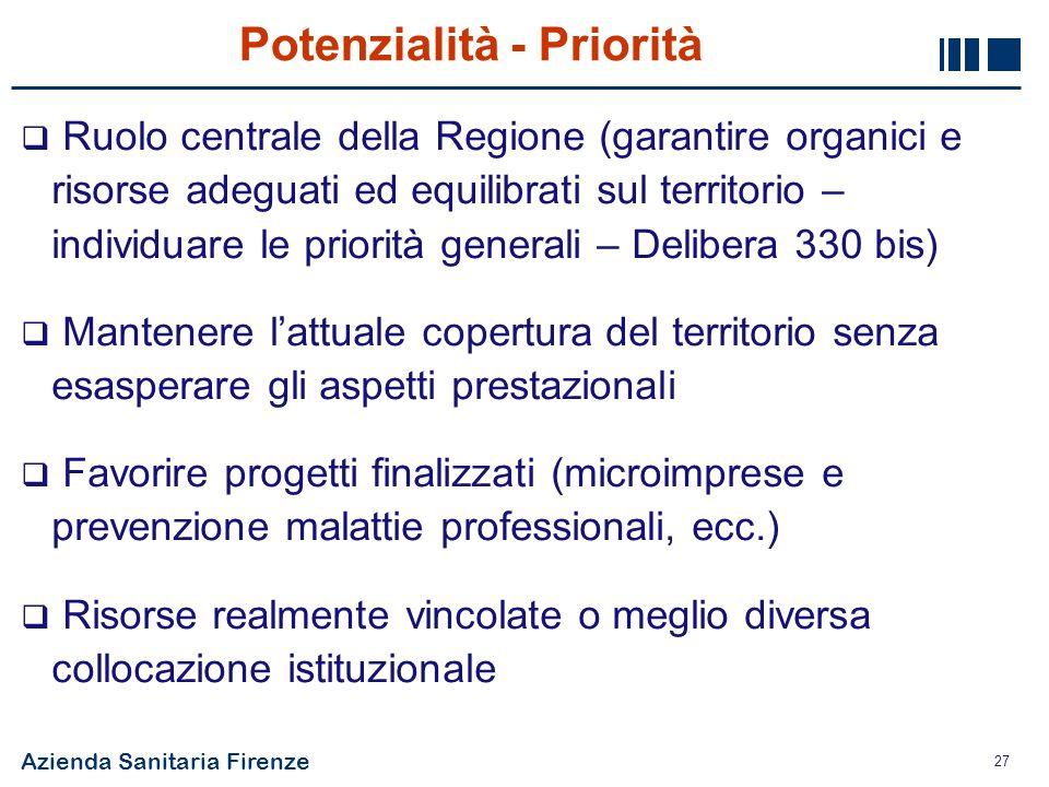 Azienda Sanitaria Firenze 27 Potenzialità - Priorità Ruolo centrale della Regione (garantire organici e risorse adeguati ed equilibrati sul territorio