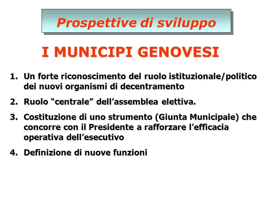 Prospettive di sviluppo I MUNICIPI GENOVESI 1.Un forte riconoscimento del ruolo istituzionale/politico dei nuovi organismi di decentramento 2.Ruolo centrale dellassemblea elettiva.