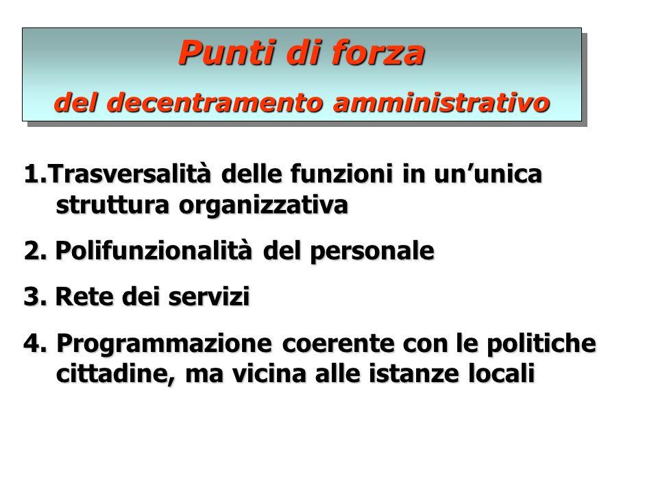 Punti di forza del decentramento amministrativo Punti di forza del decentramento amministrativo 1.Trasversalità delle funzioni in ununica struttura organizzativa 2.
