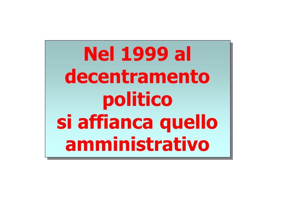 Nel 1999 al decentramento politico si affianca quello amministrativo Nel 1999 al decentramento politico si affianca quello amministrativo