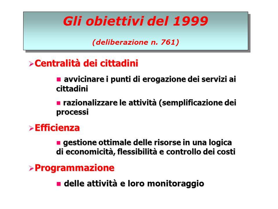 Gli obiettivi del 1999 (deliberazione n.