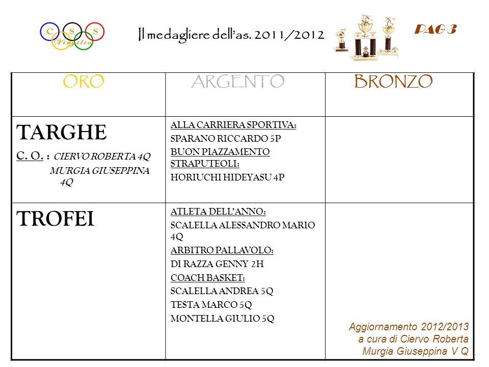 Il medagliere dellas. 2011/2012 PAG 3 ORO ARGENTO BRONZO TARGHE C. O. : CIERVO ROBERTA 4Q MURGIA GIUSEPPINA 4Q ALLA CARRIERA SPORTIVA: SPARANO RICCARD
