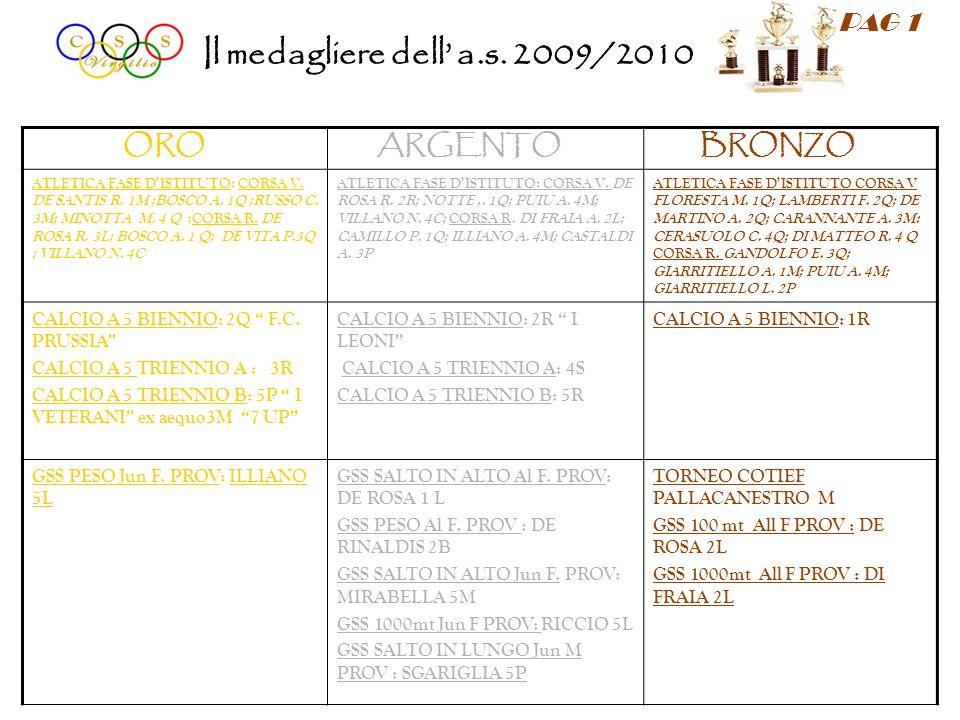 Il medagliere dell a.s. 2009/2010 ORO ARGENTO BRONZO ATLETICA FASE DISTITUTO: CORSA V. DE SANTIS R. 1M ;BOSCO A. 1Q ;RUSSO C. 3M; MINOTTA M. 4 Q ;CORS