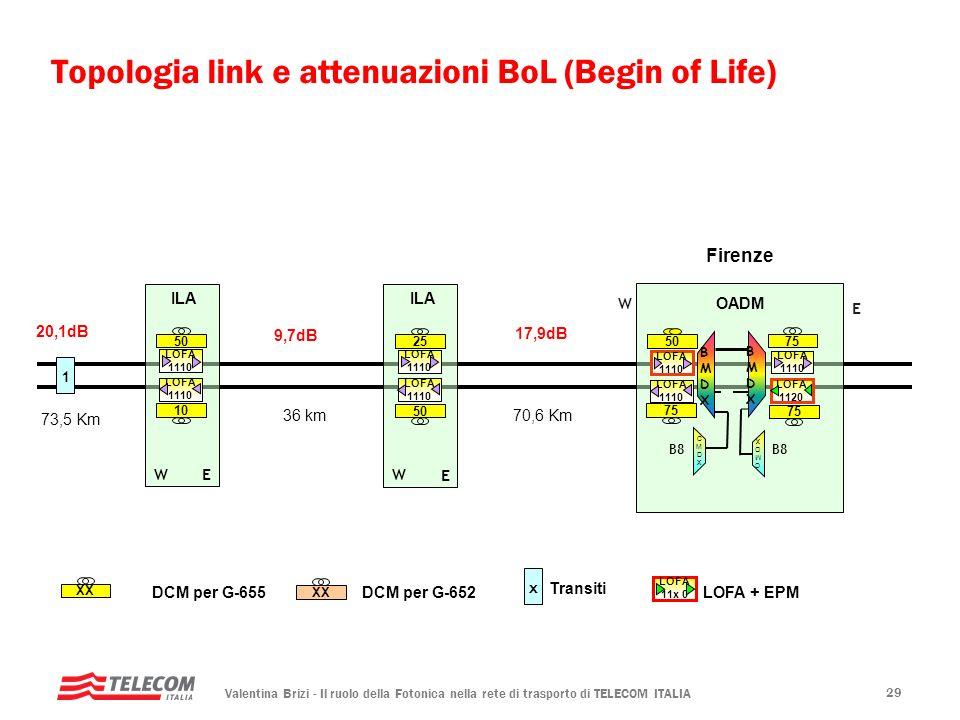 Valentina Brizi - Il ruolo della Fotonica nella rete di trasporto di TELECOM ITALIA 29 9,7dB 36 km 20,1dB 73,5 Km 17,9dB 70,6 Km ILA LOFA 1110 LOFA 11