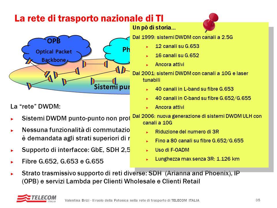 Valentina Brizi - Il ruolo della Fotonica nella rete di trasporto di TELECOM ITALIA 35 La rete di trasporto nazionale di TI La rete DWDM: Sistemi DWDM
