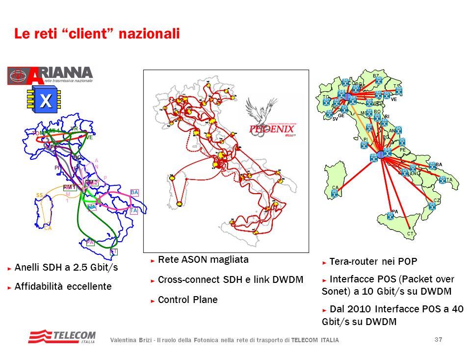 Valentina Brizi - Il ruolo della Fotonica nella rete di trasporto di TELECOM ITALIA 37 Le reti client nazionali M I PD TS BS BO TO GE FI PA RM NA BA S