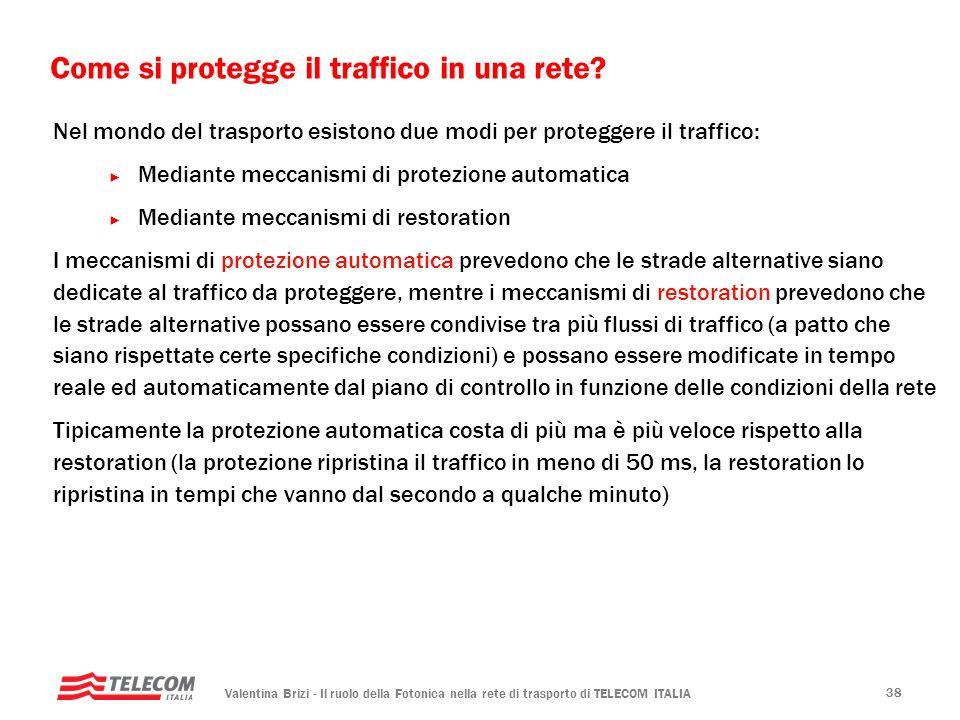 Valentina Brizi - Il ruolo della Fotonica nella rete di trasporto di TELECOM ITALIA 38 Come si protegge il traffico in una rete? Nel mondo del traspor