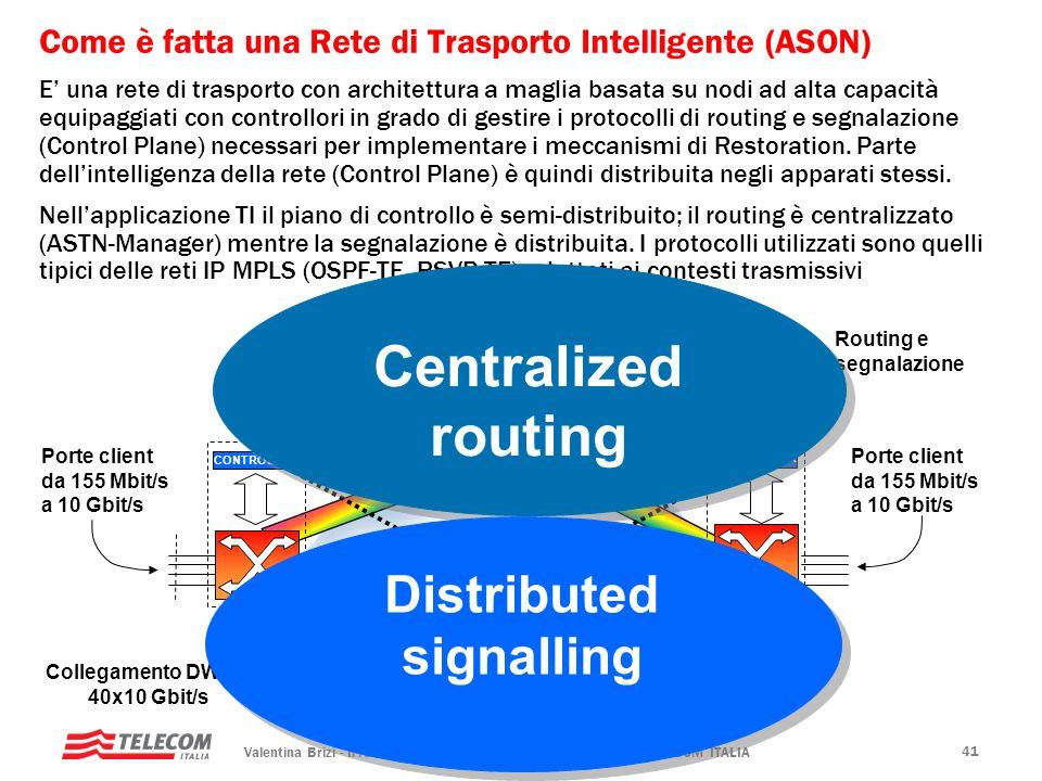 Valentina Brizi - Il ruolo della Fotonica nella rete di trasporto di TELECOM ITALIA 41 Come è fatta una Rete di Trasporto Intelligente (ASON) E una re
