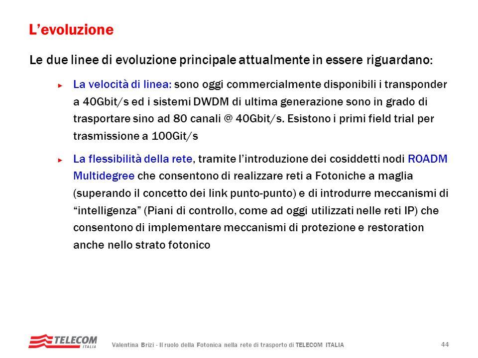 Valentina Brizi - Il ruolo della Fotonica nella rete di trasporto di TELECOM ITALIA 44 Levoluzione Le due linee di evoluzione principale attualmente i