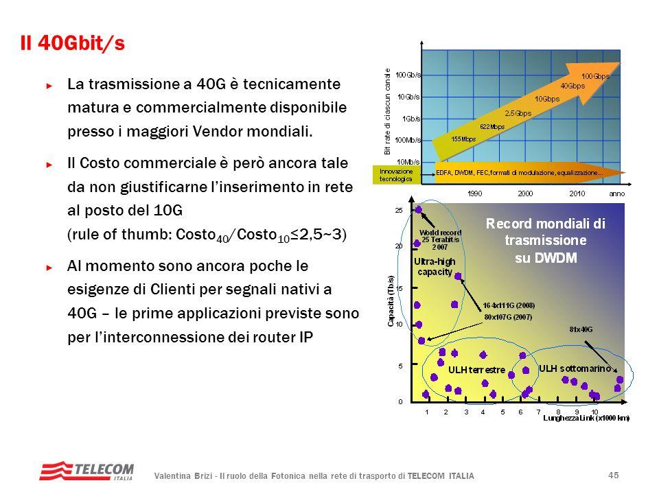Valentina Brizi - Il ruolo della Fotonica nella rete di trasporto di TELECOM ITALIA 45 Il 40Gbit/s La trasmissione a 40G è tecnicamente matura e comme