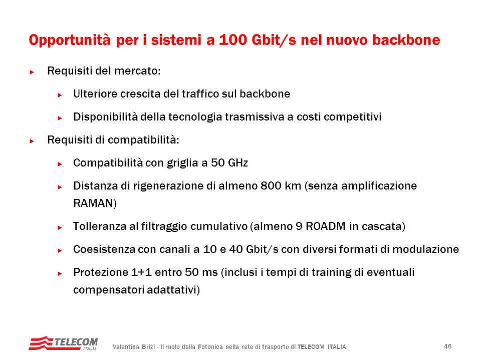 Valentina Brizi - Il ruolo della Fotonica nella rete di trasporto di TELECOM ITALIA 46 Opportunità per i sistemi a 100 Gbit/s nel nuovo backbone Requi