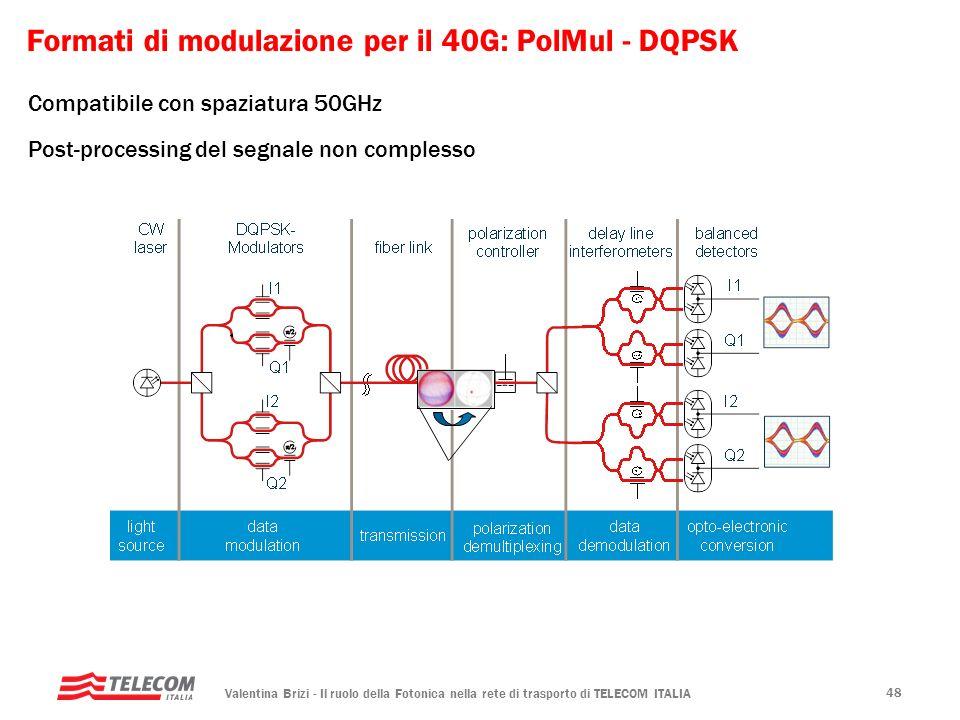 Valentina Brizi - Il ruolo della Fotonica nella rete di trasporto di TELECOM ITALIA 48 Formati di modulazione per il 40G: PolMul - DQPSK Compatibile c
