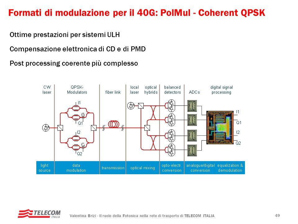 Valentina Brizi - Il ruolo della Fotonica nella rete di trasporto di TELECOM ITALIA 49 Ottime prestazioni per sistemi ULH Compensazione elettronica di