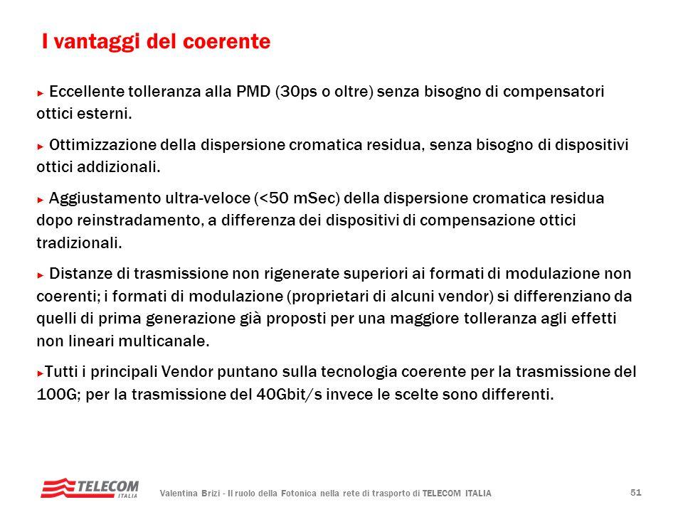 Valentina Brizi - Il ruolo della Fotonica nella rete di trasporto di TELECOM ITALIA 51 I vantaggi del coerente Eccellente tolleranza alla PMD (30ps o