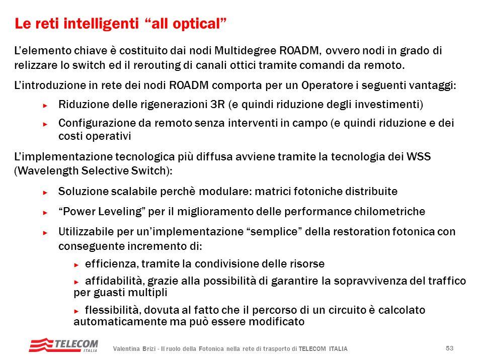 Valentina Brizi - Il ruolo della Fotonica nella rete di trasporto di TELECOM ITALIA 53 Le reti intelligenti all optical Lelemento chiave è costituito