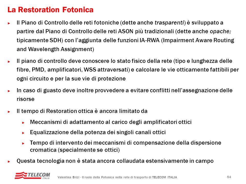 Valentina Brizi - Il ruolo della Fotonica nella rete di trasporto di TELECOM ITALIA 54 La Restoration Fotonica Il Piano di Controllo delle reti fotoni