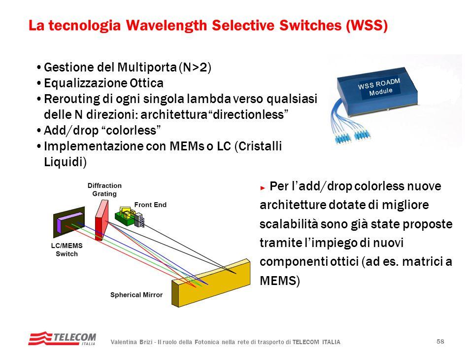 Valentina Brizi - Il ruolo della Fotonica nella rete di trasporto di TELECOM ITALIA 58 La tecnologia Wavelength Selective Switches (WSS) Gestione del