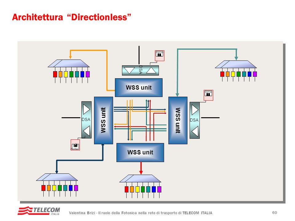 Valentina Brizi - Il ruolo della Fotonica nella rete di trasporto di TELECOM ITALIA 60 Architettura Directionless Monitor WSS unit DSA Monitor