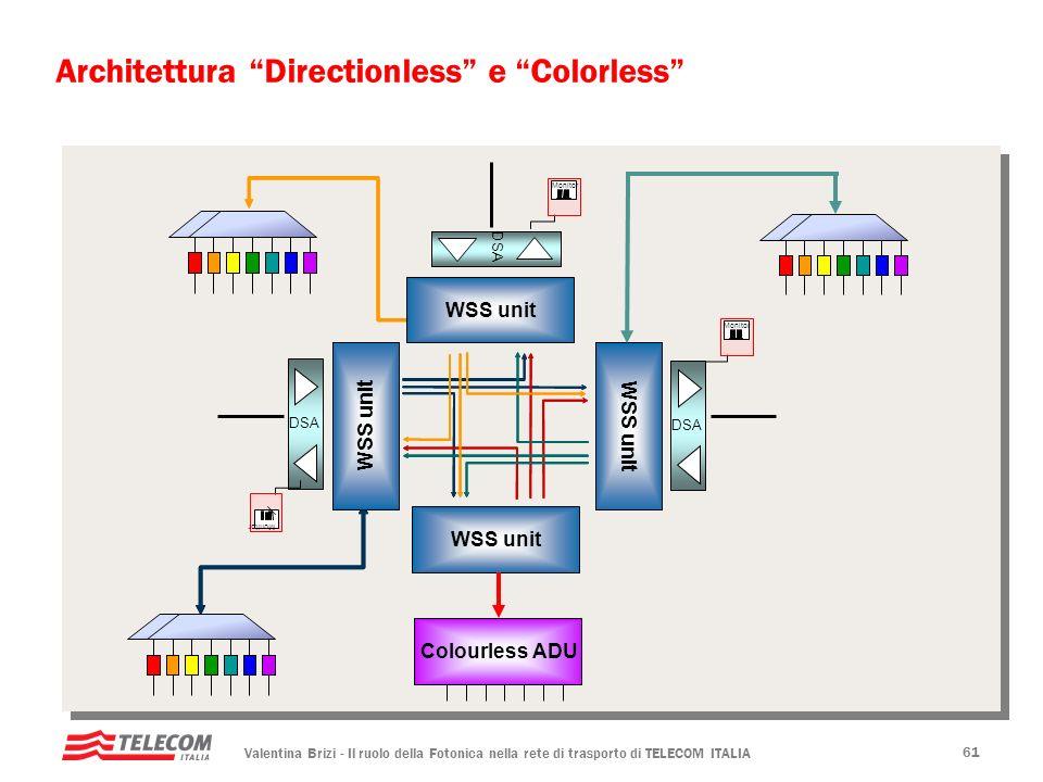 Valentina Brizi - Il ruolo della Fotonica nella rete di trasporto di TELECOM ITALIA 61 Monitor WSS unit DSA Monitor Colourless ADU Architettura Direct