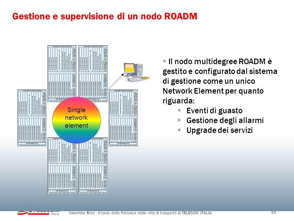 Valentina Brizi - Il ruolo della Fotonica nella rete di trasporto di TELECOM ITALIA 66 Gestione e supervisione di un nodo ROADM Il nodo multidegree RO