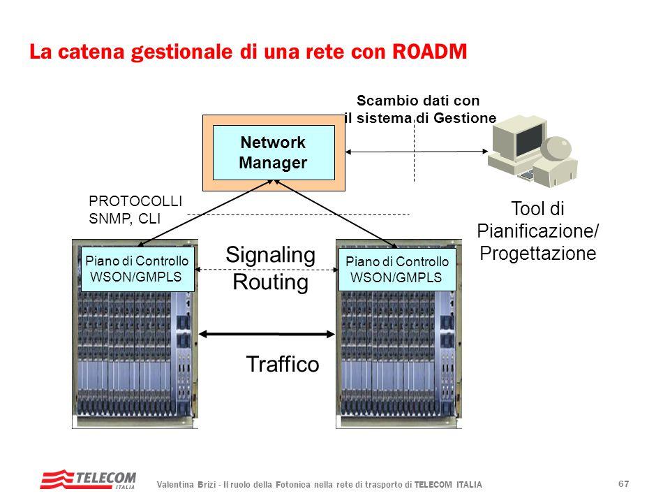Valentina Brizi - Il ruolo della Fotonica nella rete di trasporto di TELECOM ITALIA 67 Network Manager Scambio dati con il sistema di Gestione Signali