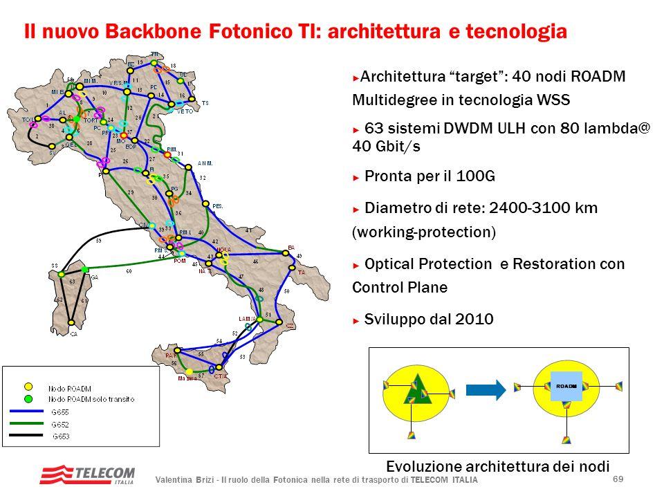 Valentina Brizi - Il ruolo della Fotonica nella rete di trasporto di TELECOM ITALIA 69 Il nuovo Backbone Fotonico TI: architettura e tecnologia Archit