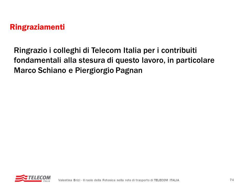 Valentina Brizi - Il ruolo della Fotonica nella rete di trasporto di TELECOM ITALIA 74 Ringraziamenti Ringrazio i colleghi di Telecom Italia per i con