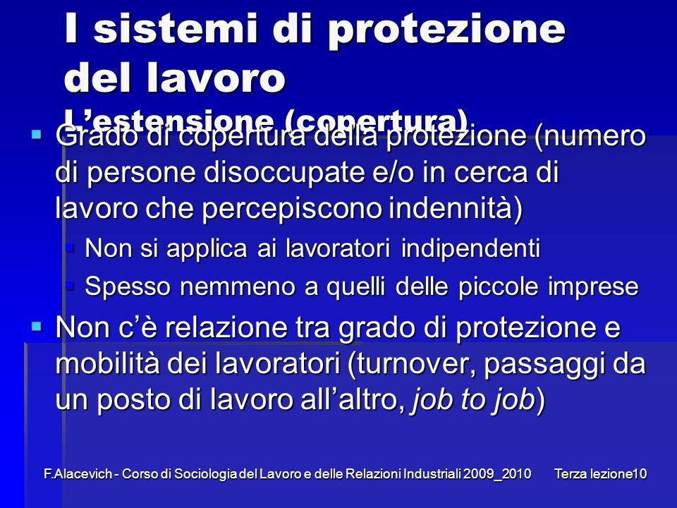 F.Alacevich - Corso di Sociologia del Lavoro e delle Relazioni Industriali 2009_2010 Terza lezione10 I sistemi di protezione del lavoro Lestensione (c