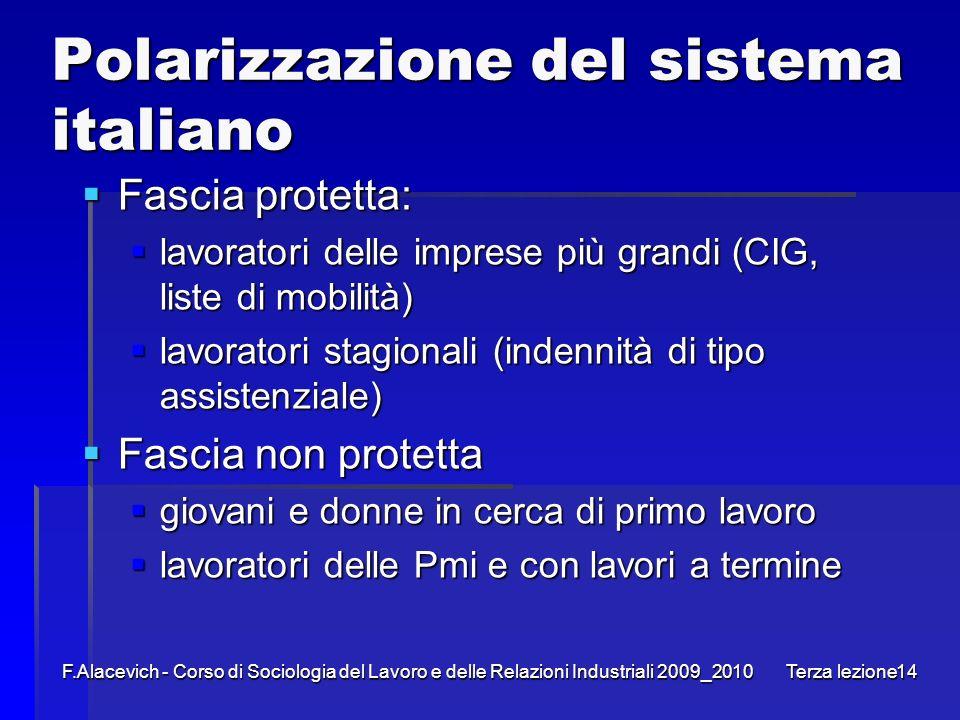 F.Alacevich - Corso di Sociologia del Lavoro e delle Relazioni Industriali 2009_2010 Terza lezione14 Polarizzazione del sistema italiano Fascia protet