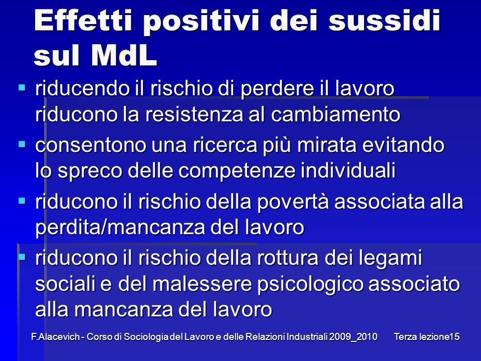 F.Alacevich - Corso di Sociologia del Lavoro e delle Relazioni Industriali 2009_2010 Terza lezione15 Effetti positivi dei sussidi sul MdL riducendo il