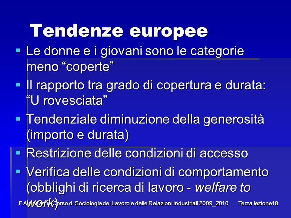 F.Alacevich - Corso di Sociologia del Lavoro e delle Relazioni Industriali 2009_2010 Terza lezione18 Tendenze europee Le donne e i giovani sono le cat