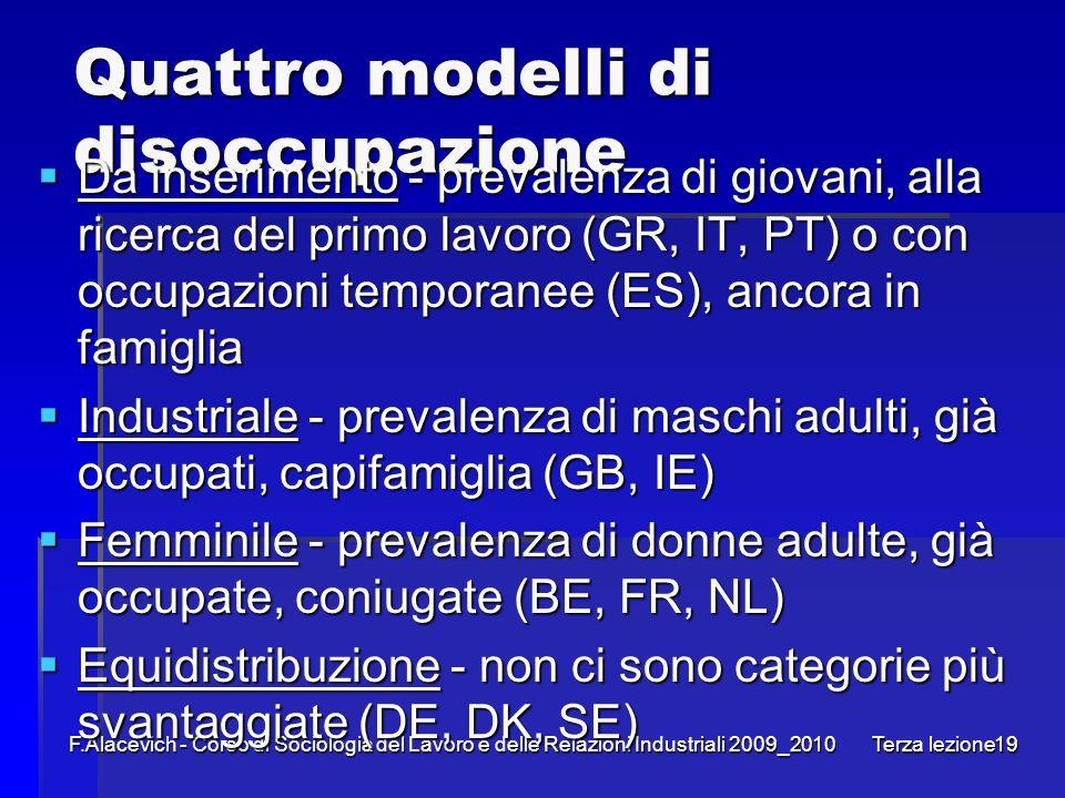 F.Alacevich - Corso di Sociologia del Lavoro e delle Relazioni Industriali 2009_2010 Terza lezione19 Quattro modelli di disoccupazione Da inserimento