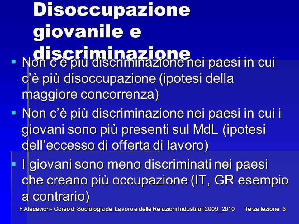 F.Alacevich - Corso di Sociologia del Lavoro e delle Relazioni Industriali 2009_2010 Terza lezione3 Disoccupazione giovanile e discriminazione Non cè