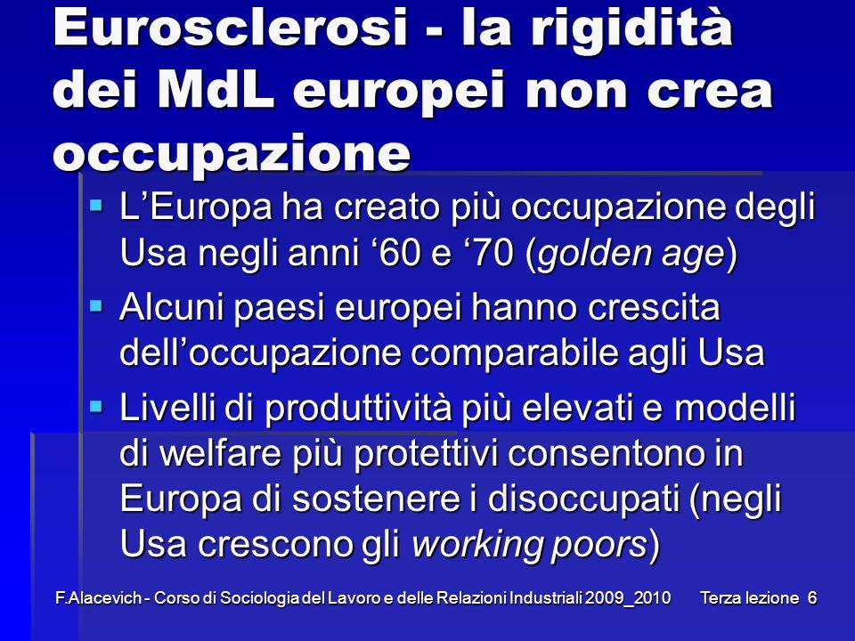 F.Alacevich - Corso di Sociologia del Lavoro e delle Relazioni Industriali 2009_2010 Terza lezione6 Eurosclerosi - la rigidità dei MdL europei non cre