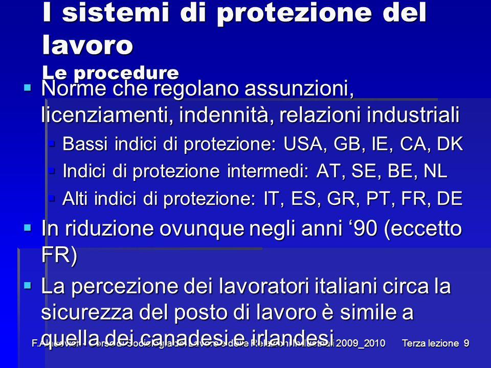 F.Alacevich - Corso di Sociologia del Lavoro e delle Relazioni Industriali 2009_2010 Terza lezione9 I sistemi di protezione del lavoro Le procedure No