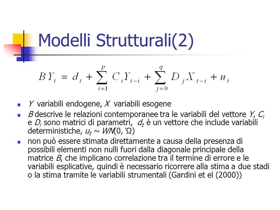 Modelli Strutturali(2) Y variabili endogene, X variabili esogene B descrive le relazioni contemporanee tra le variabili del vettore Y, C i e D i sono matrici di parametri, d t è un vettore che include variabili deterministiche, u t ~ WN(0, Ώ) non può essere stimata direttamente a causa della presenza di possibili elementi non nulli fuori dalla diagonale principale della matrice B, che implicano correlazione tra il termine di errore e le variabili esplicative, quindi è necessario ricorrere alla stima a due stadi o la stima tramite le variabili strumentali (Gardini et el (2000))