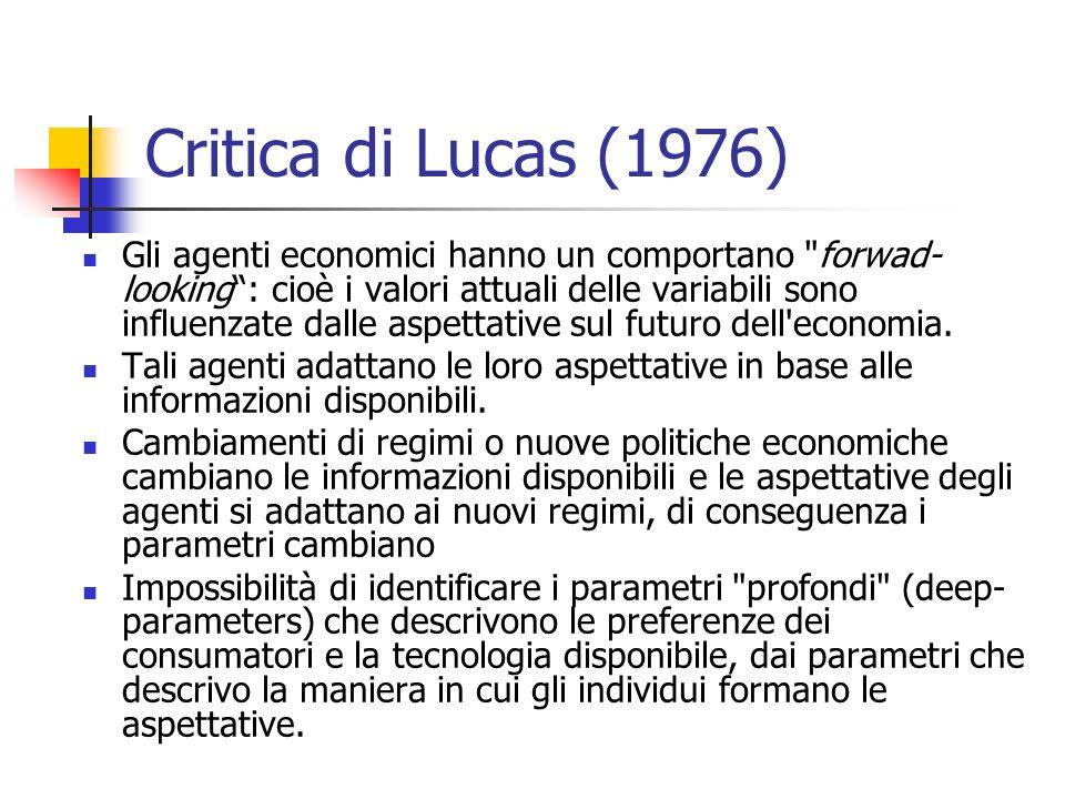 Critica di Lucas (1976) Gli agenti economici hanno un comportano forwad- looking: cioè i valori attuali delle variabili sono influenzate dalle aspettative sul futuro dell economia.
