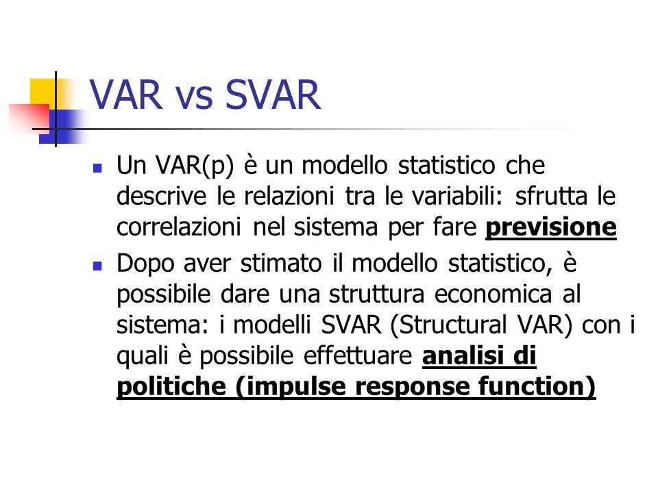 VAR vs SVAR Un VAR(p) è un modello statistico che descrive le relazioni tra le variabili: sfrutta le correlazioni nel sistema per fare previsione Dopo